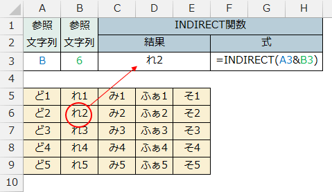 excel-indirect03