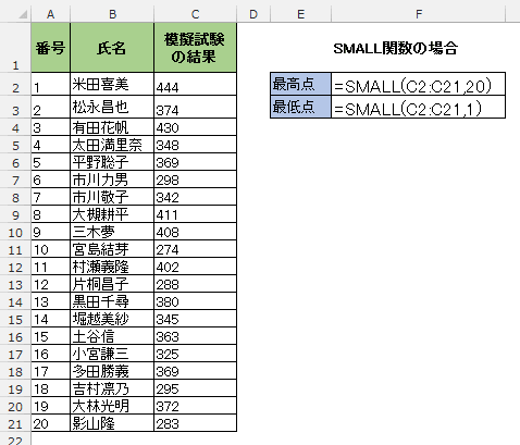 SMALL関数の式