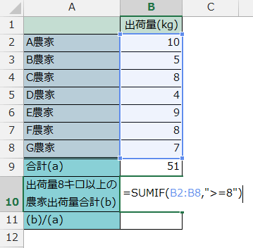 excel-sumif05