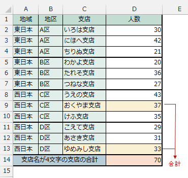 excel-sumifs05