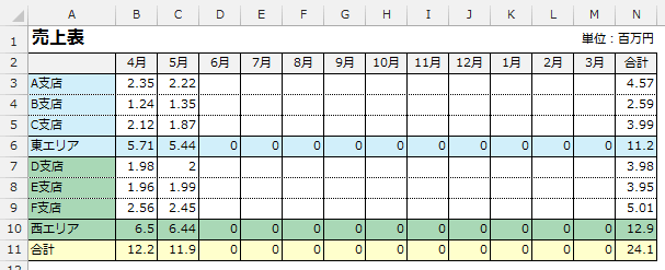 excel-share-books-04