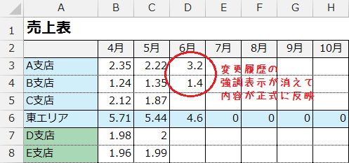 excel-share-books-10